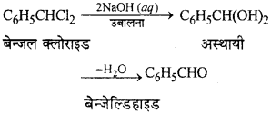 RBSE Solutions for Class 12 Chemistry Chapter 10 हैलोजेन व्युत्पन्न image 143