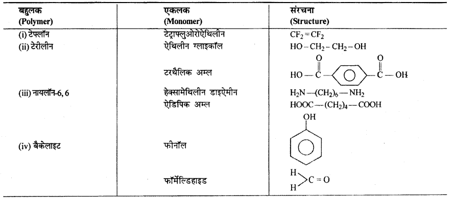 RBSE Solutions for Class 12 Chemistry Chapter 15 बहुलक image 8
