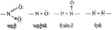 RBSE Solutions for Class 12 Chemistry Chapter 17 दैनिक जीवन में रसायन image 37