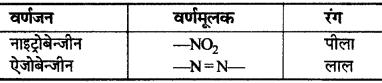 RBSE Solutions for Class 12 Chemistry Chapter 17 दैनिक जीवन में रसायन image 39