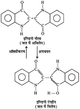RBSE Solutions for Class 12 Chemistry Chapter 17 दैनिक जीवन में रसायन image 46