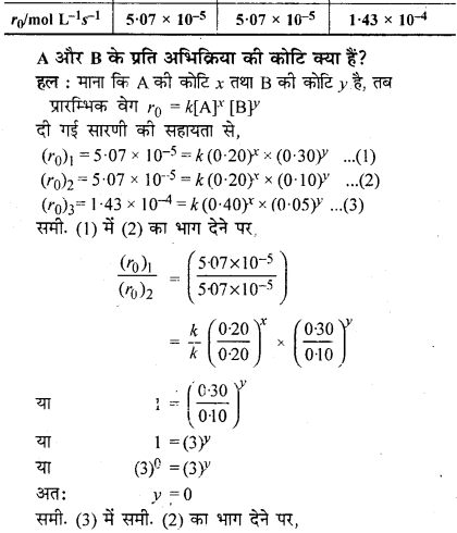 RBSE Solutions for Class 12 Chemistry Chapter 4 रासायनिक बलगतिकी image 22
