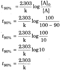RBSE Solutions for Class 12 Chemistry Chapter 4 Chemical Kinetics image 24