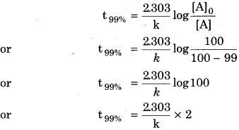 RBSE Solutions for Class 12 Chemistry Chapter 4 Chemical Kinetics image 23