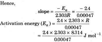RBSE Solutions for Class 12 Chemistry Chapter 4 Chemical Kinetics image 34