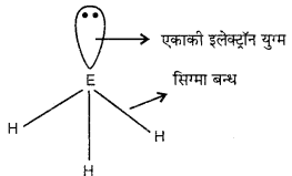RBSE Solutions for Class 12 Chemistry Chapter 7 p ब्लॉक के तत्व image 19
