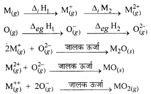 RBSE Solutions for Class 12 Chemistry Chapter 7 p ब्लॉक के तत्व image 25
