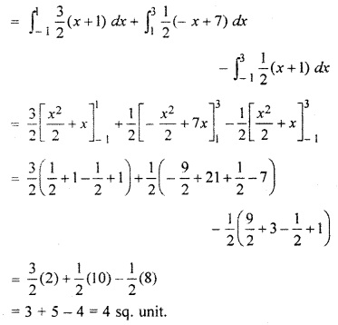 RBSE Solutions for Class 12 Maths Chapter 11 Application of Integral:Quadrature Ex 11.2
