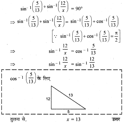 RBSE Solutions for Class 12 Maths Chapter 2 Additional Questions 24