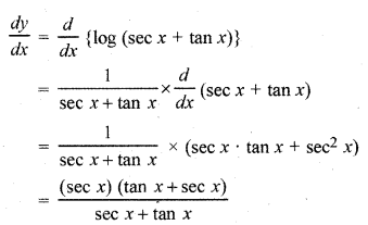 RBSE Solutions for Class 12 Maths Chapter 7 अवकलन Ex 7.1 29