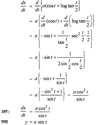 RBSE Solutions for Class 12 Maths Chapter 7 Ex 7.4 19