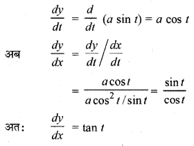 RBSE Solutions for Class 12 Maths Chapter 7 Ex 7.4 20