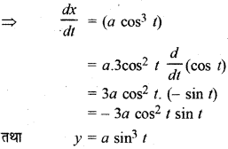 RBSE Solutions for Class 12 Maths Chapter 7 Ex 7.4 25