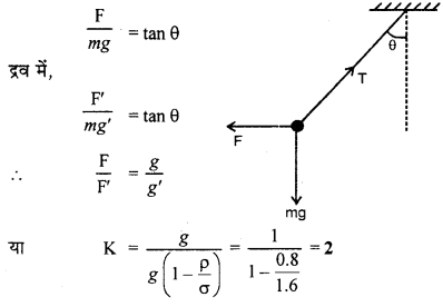 RBSE Solutions for Class 12 Physics Chapter 1 विद्युत क्षेत्र 26