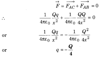 RBSE Solutions for Class 12 Physics Chapter 1 Electric Field 55