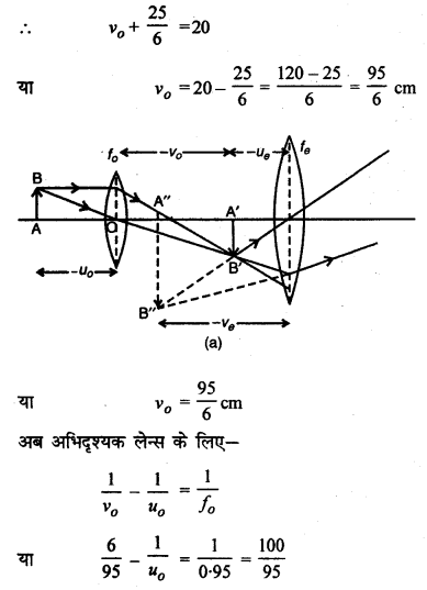 RBSE Solutions for Class 12 Physics Chapter 11 किरण प्रकाशिकी Numeric Q 8.1