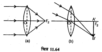 RBSE Solutions for Class 12 Physics Chapter 11 किरण प्रकाशिकी long Q 2.4