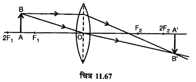 RBSE Solutions for Class 12 Physics Chapter 11 किरण प्रकाशिकी long Q 2.7