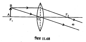 RBSE Solutions for Class 12 Physics Chapter 11 किरण प्रकाशिकी long Q 2.8