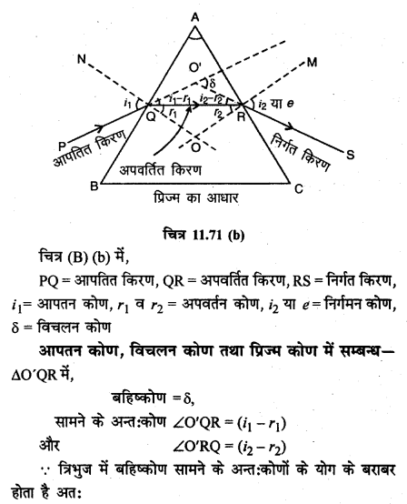 RBSE Solutions for Class 12 Physics Chapter 11 किरण प्रकाशिकी long Q 6