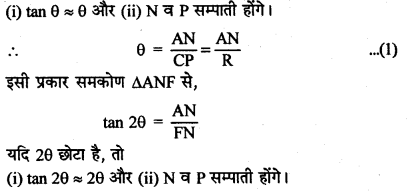 RBSE Solutions for Class 12 Physics Chapter 11 किरण प्रकाशिकी short Q 3.4