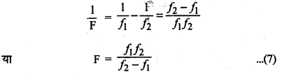RBSE Solutions for Class 12 Physics Chapter 11 किरण प्रकाशिकी short Q 9.3