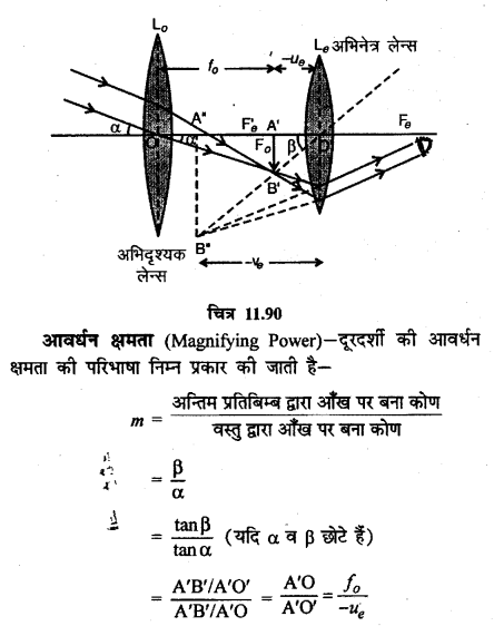 RBSE Solutions for Class 12 Physics Chapter 11 किरण प्रकाशिकी very shot Q 13