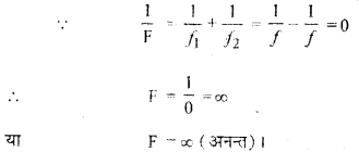 RBSE Solutions for Class 12 Physics Chapter 11 किरण प्रकाशिकी very shot Q 8