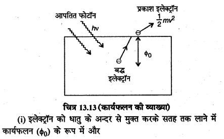 RBSE Solutions for Class 12 Physics Chapter 13 प्रकाश विद्युत प्रभाव एवं द्रव्य तरंगें long Q 3.1