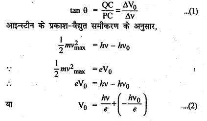 RBSE Solutions for Class 12 Physics Chapter 13 प्रकाश विद्युत प्रभाव एवं द्रव्य तरंगें long Q 3.4