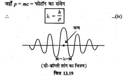 RBSE Solutions for Class 12 Physics Chapter 13 प्रकाश विद्युत प्रभाव एवं द्रव्य तरंगें short Q 5.1