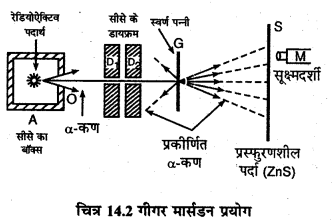 RBSE Solutions for Class 12 Physics Chapter 14 परमाणवीय भौतिकी lon Q 1