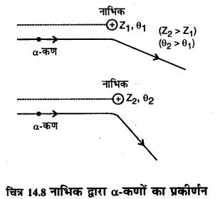 RBSE Solutions for Class 12 Physics Chapter 14 परमाणवीय भौतिकी lon Q 1.8