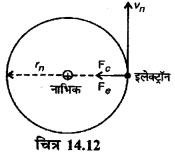 RBSE Solutions for Class 12 Physics Chapter 14 परमाणवीय भौतिकी lon Q 6