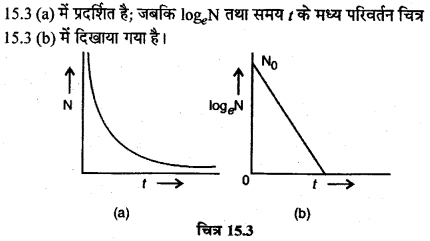 RBSE Solutions for Class 12 Physics Chapter 15 नाभिकीय भौतिकी lo Q 3.3