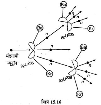 RBSE Solutions for Class 12 Physics Chapter 15 नाभिकीय भौतिकी lo Q 4.1