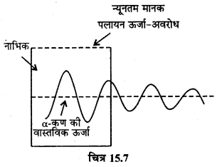RBSE Solutions for Class 12 Physics Chapter 15 नाभिकीय भौतिकी lo Q 7.5
