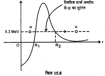 RBSE Solutions for Class 12 Physics Chapter 15 नाभिकीय भौतिकी lo Q 7.6