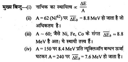 RBSE Solutions for Class 12 Physics Chapter 15 नाभिकीय भौतिकी sh Q 12.2