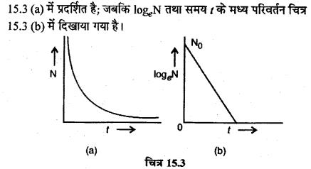 RBSE Solutions for Class 12 Physics Chapter 15 नाभिकीय भौतिकी sh Q 6.5