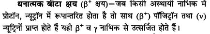 RBSE Solutions for Class 12 Physics Chapter 15 नाभिकीय भौतिकी ve Q 20