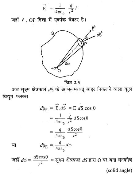 RBSE Solutions for Class 12 Physics Chapter 2 गाउस का नियम एवं उसके अनुप्रयोग 14