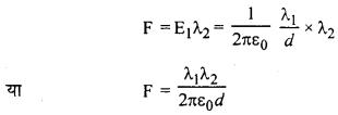 RBSE Solutions for Class 12 Physics Chapter 2 गाउस का नियम एवं उसके अनुप्रयोग 29