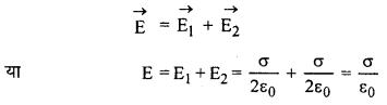 RBSE Solutions for Class 12 Physics Chapter 2 गाउस का नियम एवं उसके अनुप्रयोग 30