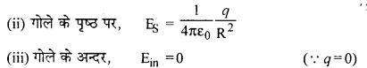 RBSE Solutions for Class 12 Physics Chapter 2 गाउस का नियम एवं उसके अनुप्रयोग 32