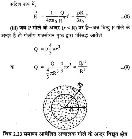 RBSE Solutions for Class 12 Physics Chapter 2 गाउस का नियम एवं उसके अनुप्रयोग 36