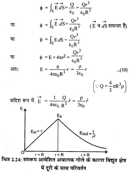 RBSE Solutions for Class 12 Physics Chapter 2 गाउस का नियम एवं उसके अनुप्रयोग 37