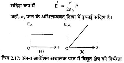 RBSE Solutions for Class 12 Physics Chapter 2 गाउस का नियम एवं उसके अनुप्रयोग 45