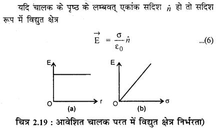 RBSE Solutions for Class 12 Physics Chapter 2 गाउस का नियम एवं उसके अनुप्रयोग 49