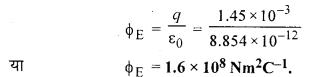 RBSE Solutions for Class 12 Physics Chapter 2 गाउस का नियम एवं उसके अनुप्रयोग 50